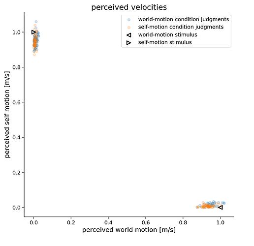 Train Illusion data