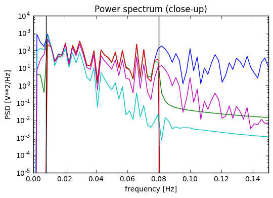 power_spectrum_closeup